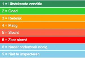 VvE beheer Veenendaal